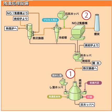 kengaku6_kasu3